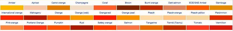 which orange