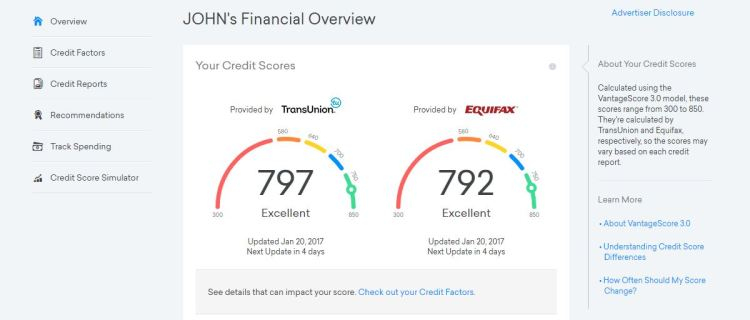 Credit score applying multiple cards