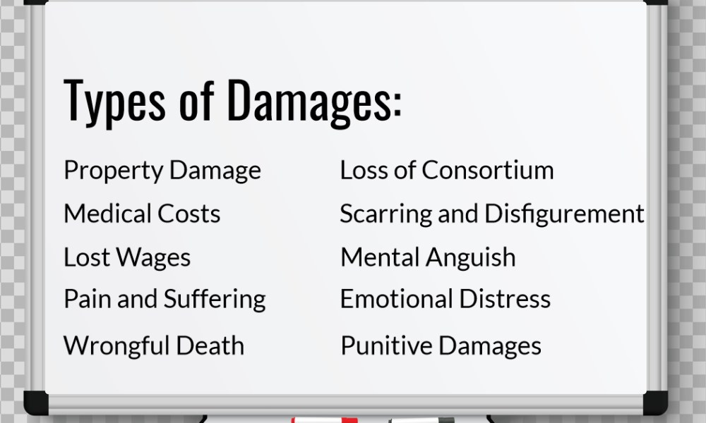 types of damages after a car accident lawyer in conway sc