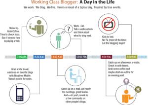 workingblogger