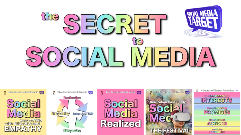 "Social Media Target, LLC is the registered owner and creator of ""The Secret to Social Media in 18 Realizations."""