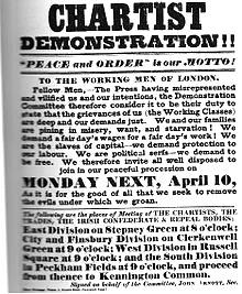 Chartist_Demonstration