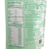 Grass Fed Irish Whey Isolate – Nutrition Panel