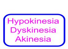 hypokinesia, dyskinesia and akinesia