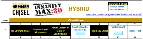 Hammer & Chisel / Max:30 Hybrid