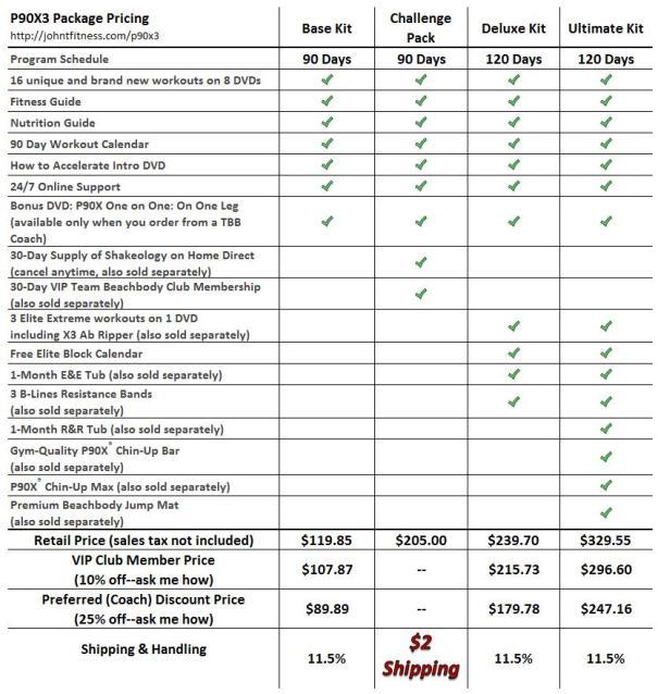 X3 Pricing 3-03-14