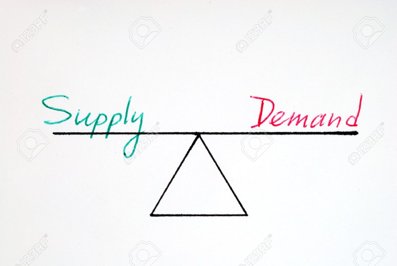 Is Demand And Supply In Equilibrium