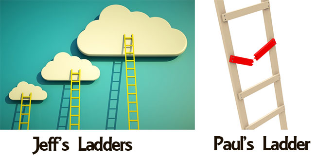 legacy of success ladders