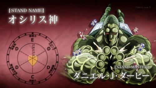 ジョジョ アニメ 第三部 第35話 スタンドチャート オシリス神