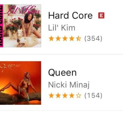 Queen B, Supreme B: Lil' Kim 'Hardcore' Makes History Hitting No.1 on iTunes Hip Hop Charts Over 20 Years After Release