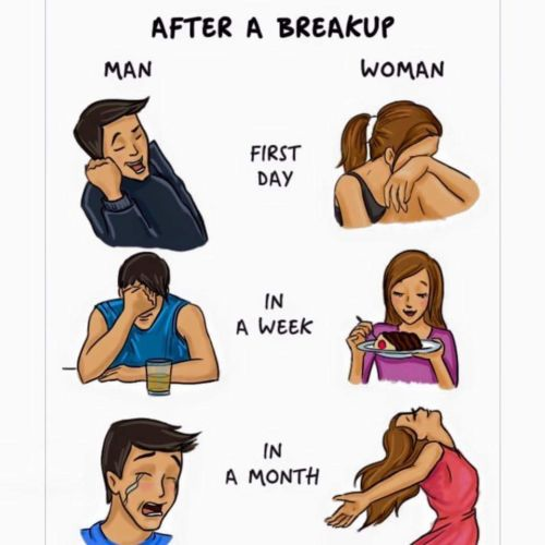 man and women after breakup