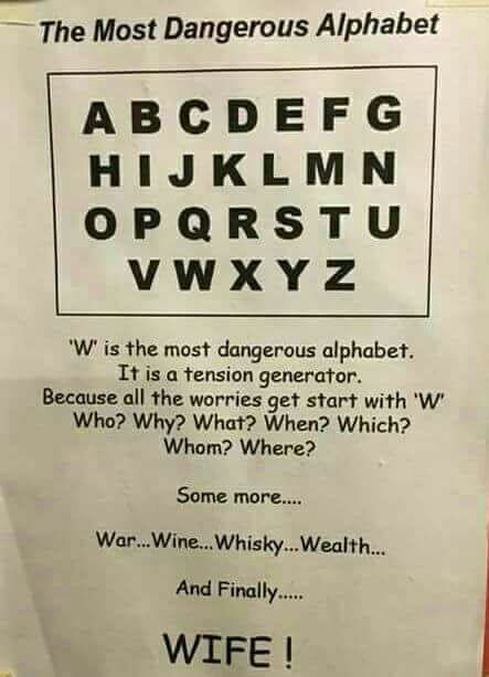 Most dangerous alphabet