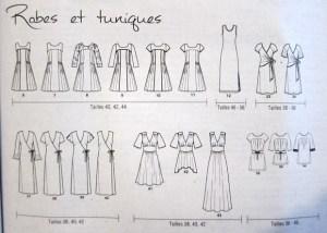 Dessin technique chez Tendance Couture