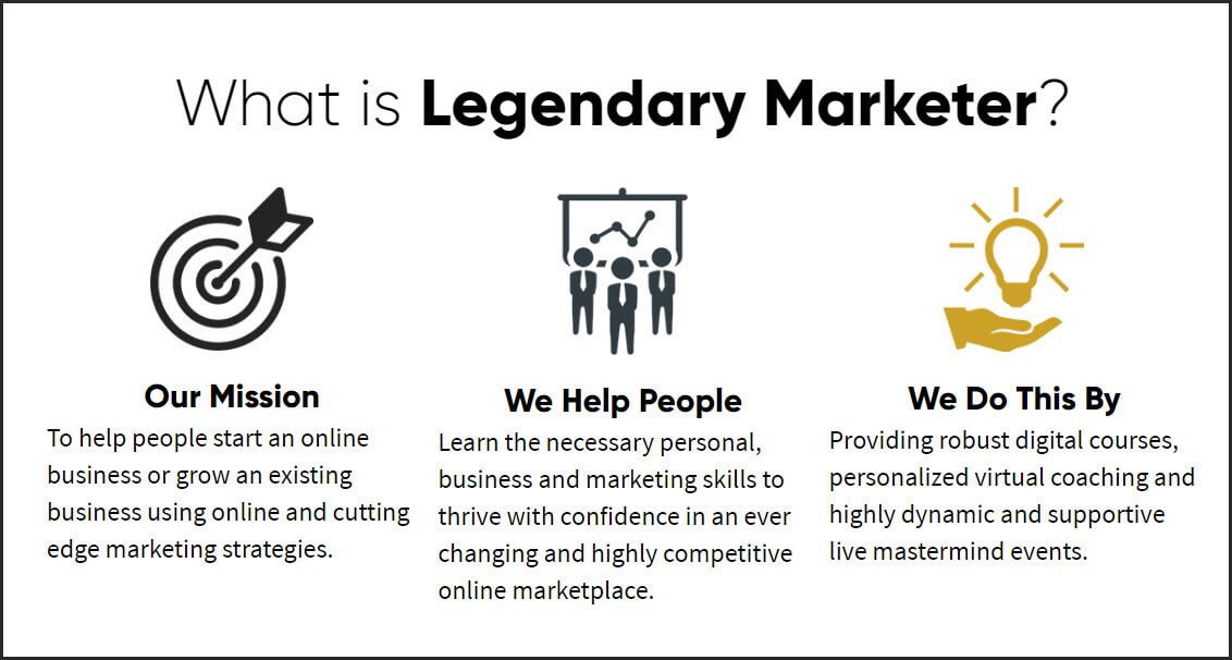 what is legendary marketer explained