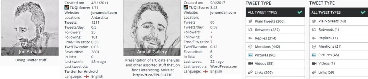 Twitter Account Analytics | Amdall Gallery