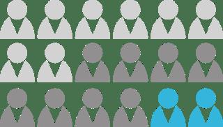 Multiprojektmedlemmar är ett problem. 4 idéer på åtgärder.