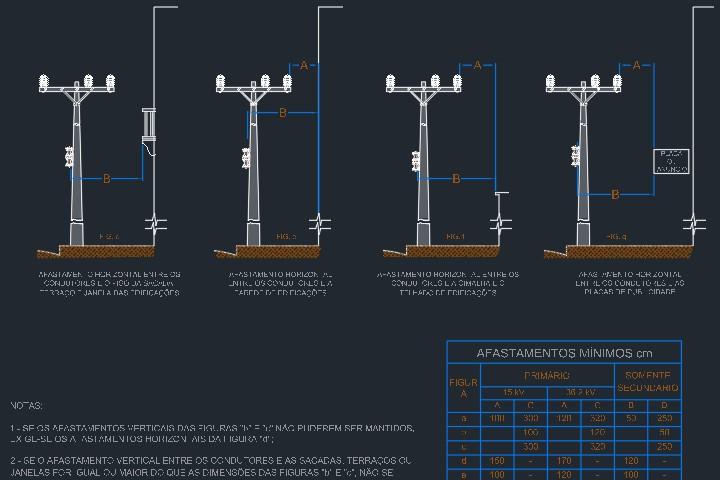 detalhe-padrao-entrada-energia-11