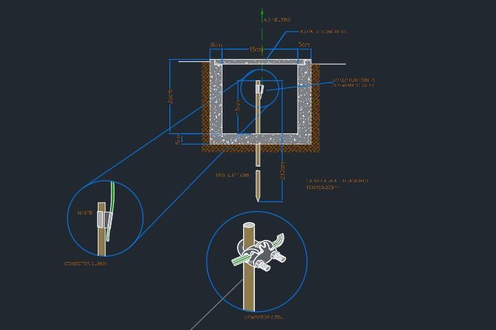 aterramento-detalhe-dwg