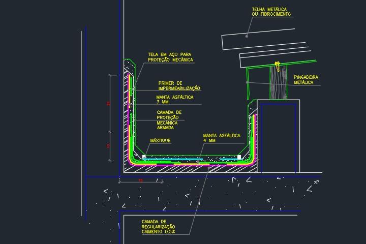 projeto de impermeabilização em dwg