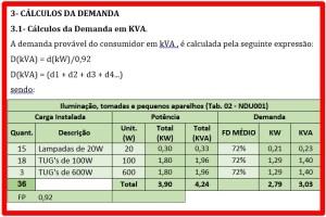 Read more about the article Memorial descritivo elétrico: Modelo para referência