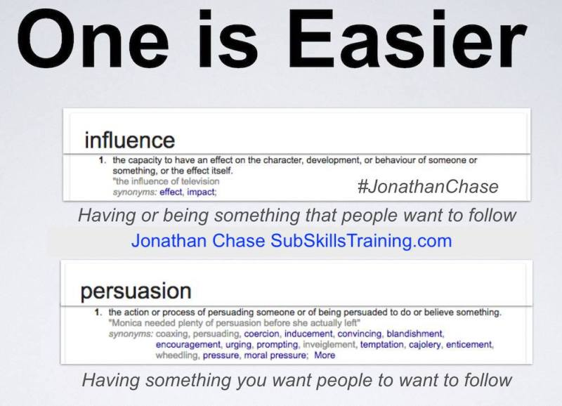 Influence-persuasion Jonathan Chase Hypnotist #subskills
