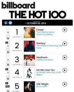 hot-100-glimpse