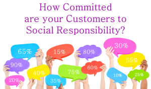How Committed are your Customers to Social Responsibility?