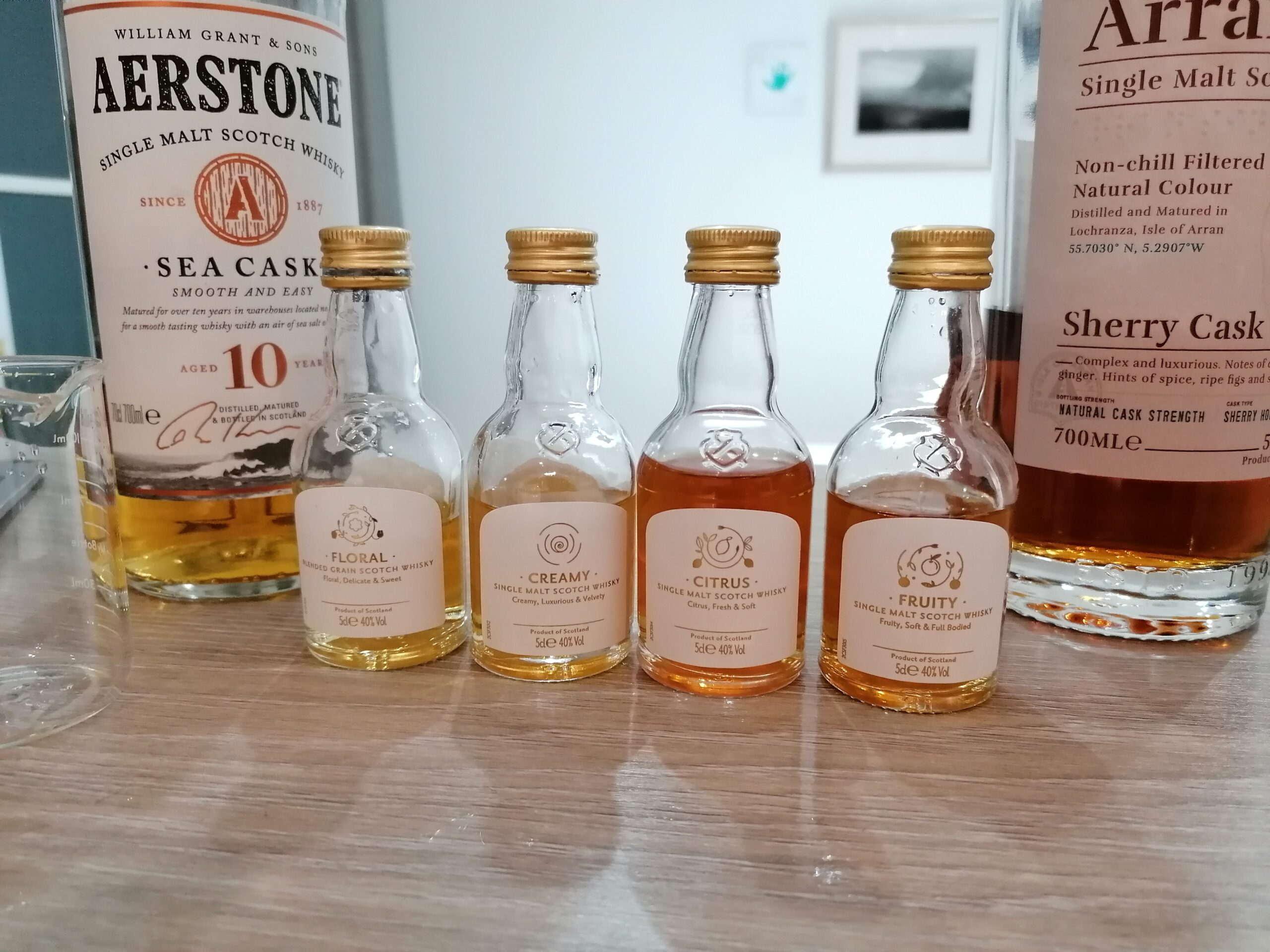 Read more about the article Chivas Whisky Blend Kit
