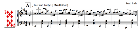 Image of the piano score of a medley of hornpipes