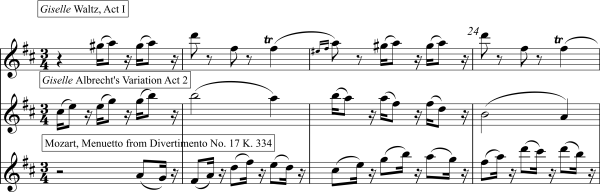 Comparison of Mozart Minuet and two Giselle examples in music notation