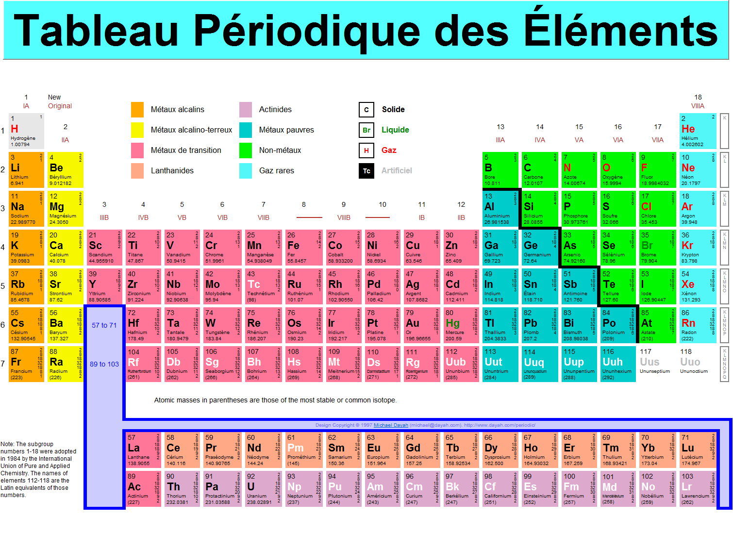 Study chemistry in french jong revised for M tableau periodique