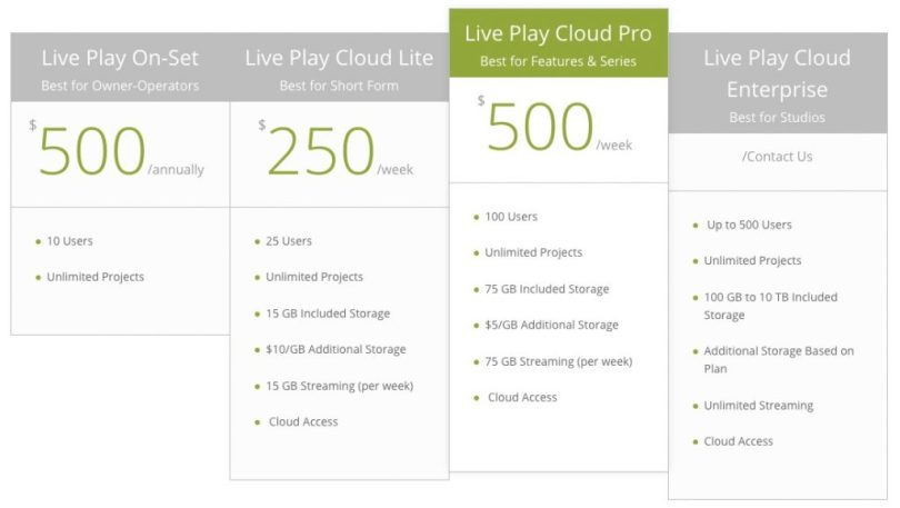 live play 3 pricing, light iron digital