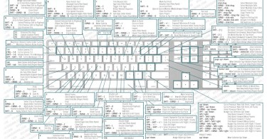Premiere Pro Keyboard shortcuts