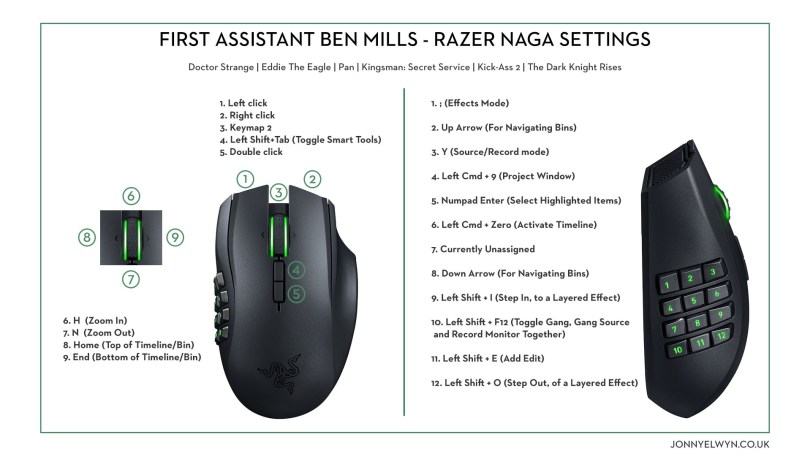 First Assistant Ben Mills Razer Naga settings