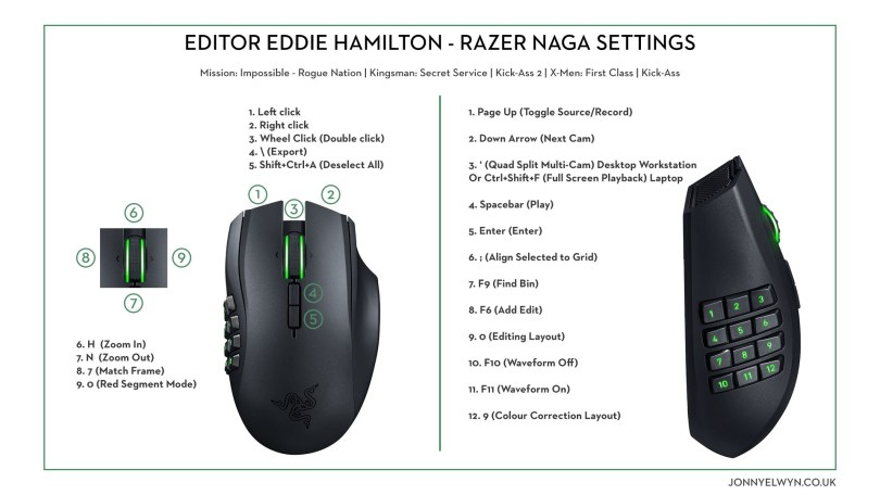 Download film editor's razer naga chroma editing shortcuts