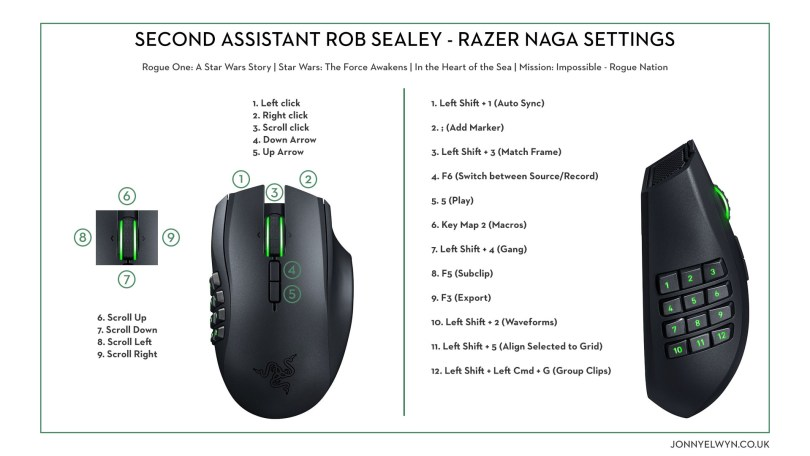Second Assistant Rob Sealey Razer Naga Settings