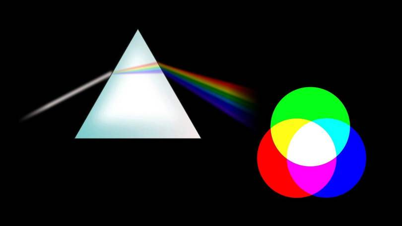 Resources for film Colorists