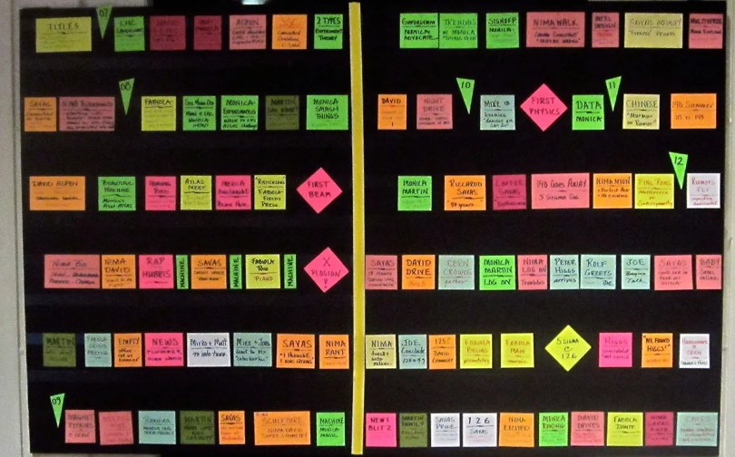 Walter murch post it note structure