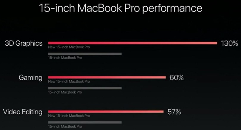 Is the 2016 Macbook Pro Suitable for Video Editing? | Jonny Elwyn