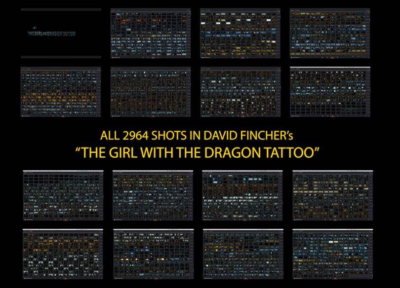 break out every shot in a film