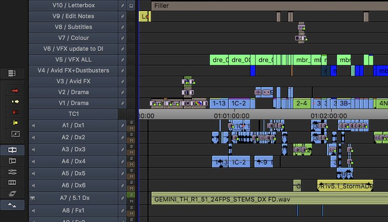 mission impossible editing timeline