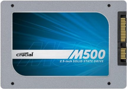 Best SSD For Macbook Pro 17
