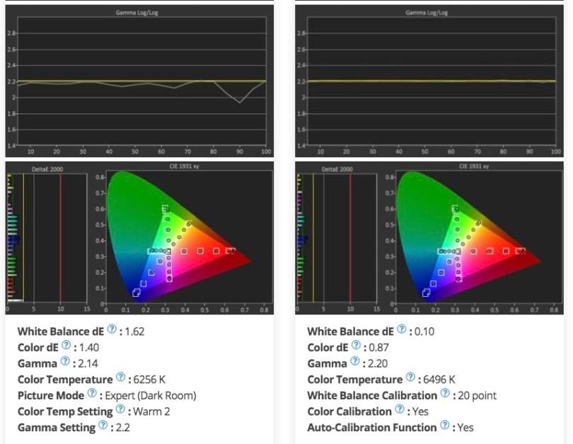 calibrating LG OLED E8