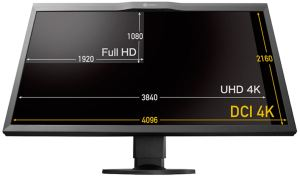 4K editing monitors