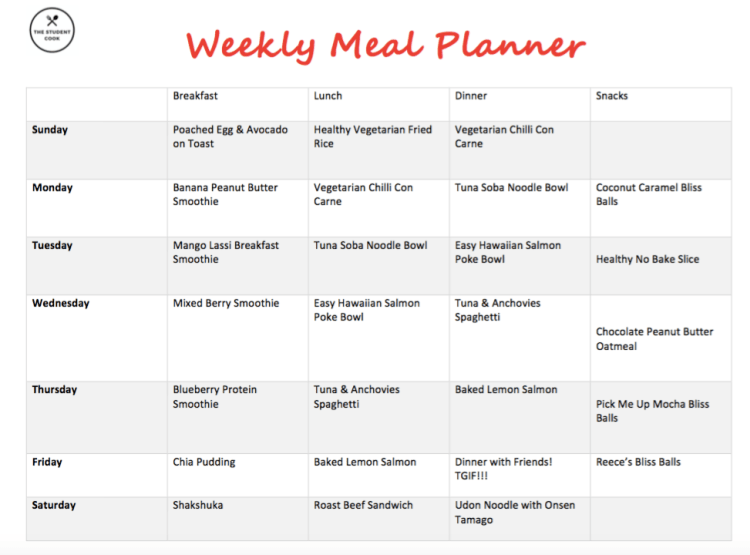 7 Day Clean Eating Meal Plan For Beginners - Simple Cooking For