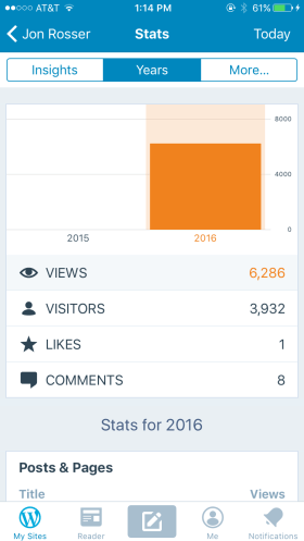 blog-views