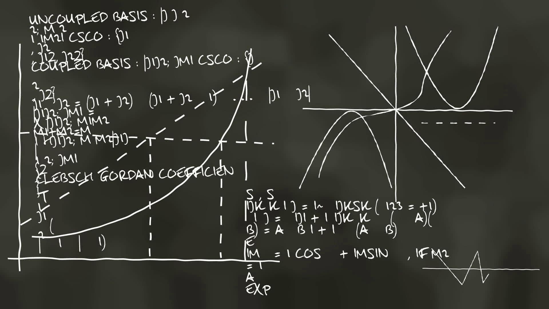 Free Photo Formula On Blackboard