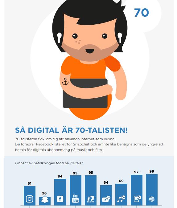 Ny rapport om svenskarna och internet