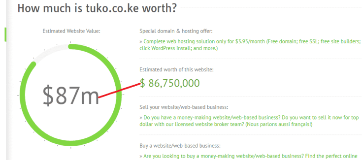 How much is Tuko worth