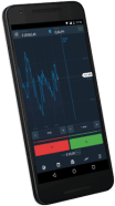 Olymp Trade App Mobile